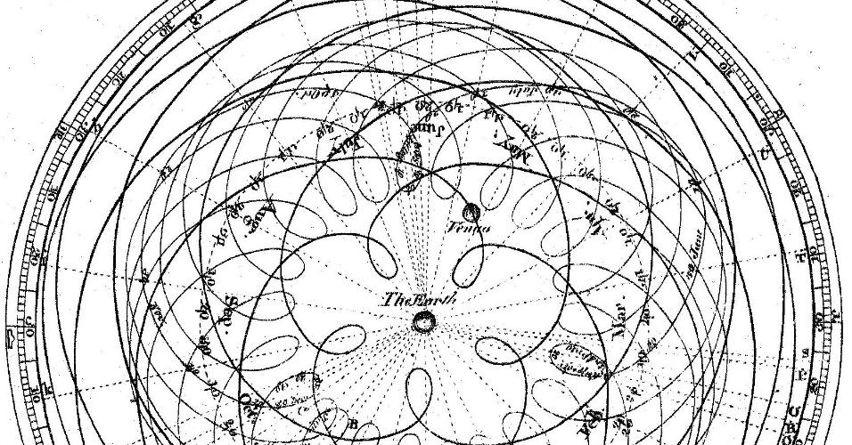 GEOCENTRISMO - Por volta do século 2 d.C, o pesquisador grego Claudius Ptolomeu criou uma teoria, baseada em fórmulas matemáticas, que dizia que a Terra seria o centro do Universo, e a Lua, o Sol e planetas como Mercúrio, Vênus, Marte, Júpiter e Saturno giravam ao redor. Na época, acreditava-se que o Sol e a Lua também eram planetas