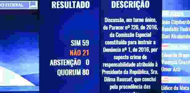 Senado aprovou o prosseguimento do processo de impeachment de Dilma Rousseff - Marcelo Camargo/Agência Brasil