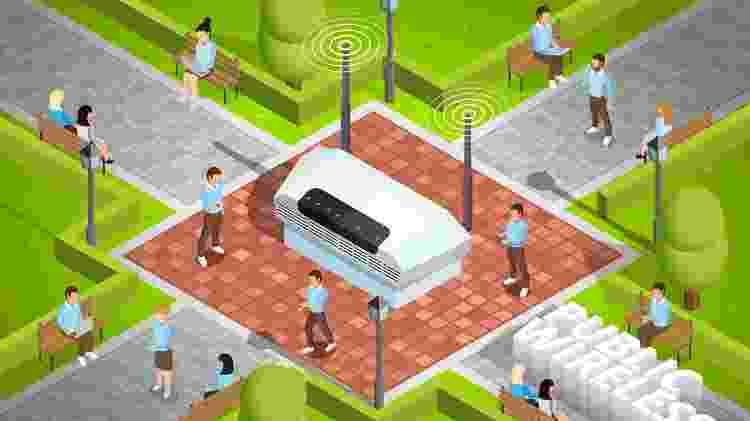 ilustração rede wi-fi pública - Freepik - Freepik