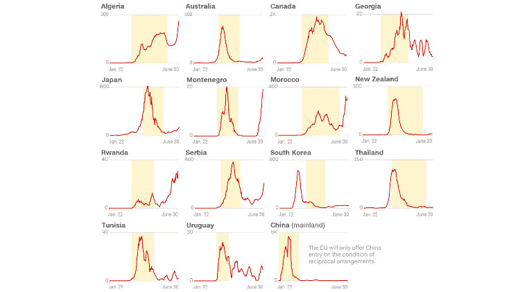 gráfico 1 - Reprodução/CNN - Reprodução/CNN