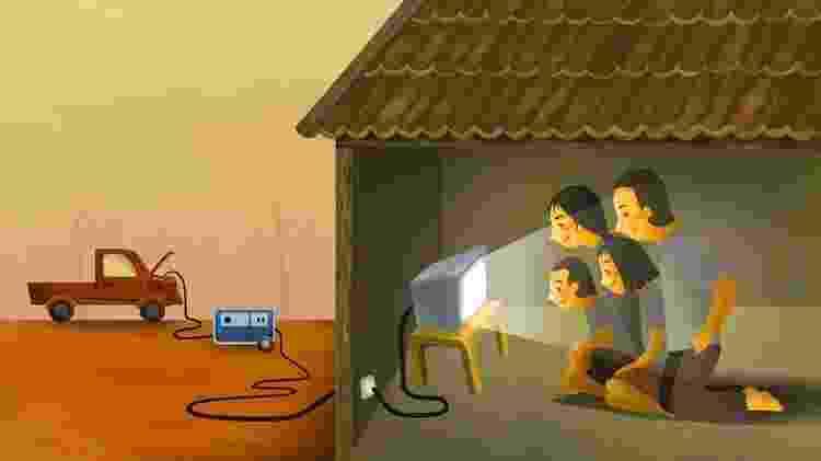 Às vezes, as TVs usam baterias de automóveis para funcionar - BBC - BBC