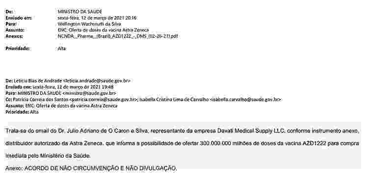 covaxin 2 email - Arte/UOL - Arte/UOL