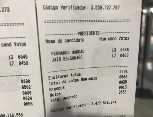 Boletins com resultados das urnas no Japão foram divulgados nas redes sociais