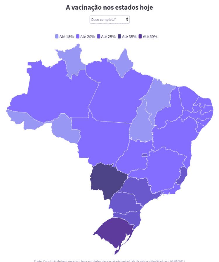 Mapa da vacinação completa contra covid no dia 3/8 - UOL - UOL