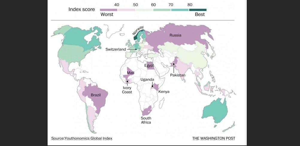 e2a0bb1ae Brasil fica entre piores países do mundo para jovens