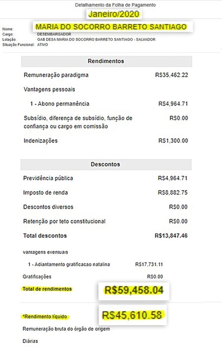 contracheque 2020 1606239092103 v2 750x1 - Presa há 1 ano, desembargadora recebe R$ 459 mil em salários e benefícios