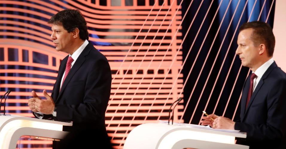 23.set.2016 - Candidatos à Prefeitura de São Paulo Fernando Haddad (PT) e Celso Russomanno (PRB) participam de debate realizado por UOL, Folha e SBT
