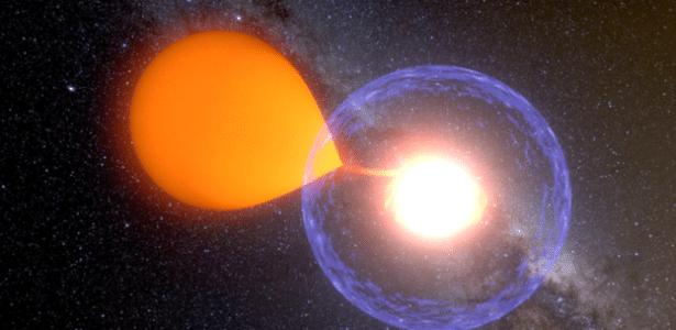 """Tipo de explosão nuclear de estrela é conhecida como """"nova clássica"""""""