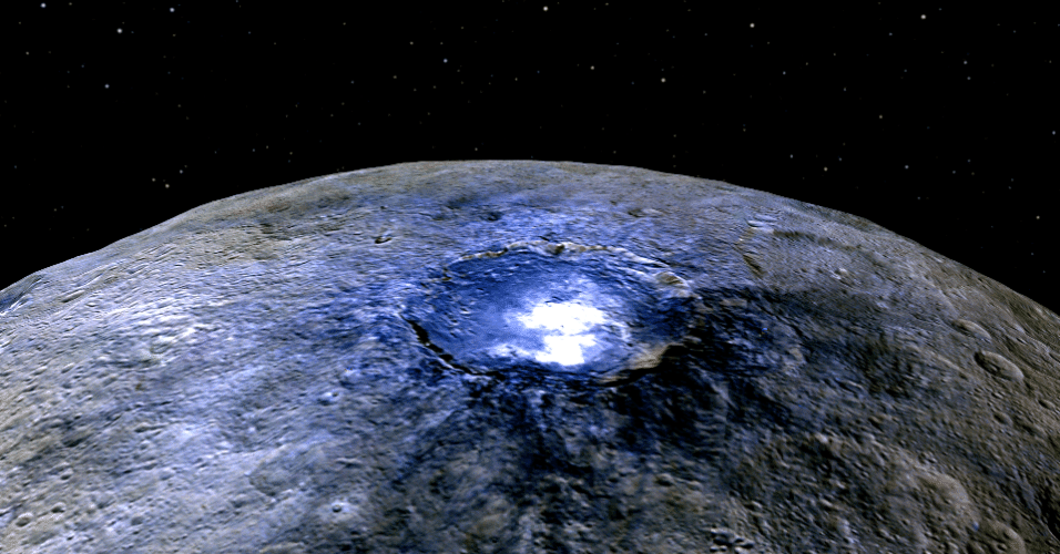 9.dez.2015 - Astrônomos começaram a solucionar os misteriosos pontos brilhantes do planeta anão Ceres. As fotos tiradas pela sonda Dawn desde o ano passado mostraram trechos iluminados no planeta que intrigaram a comunidade científica. As primeiras pistas encontradas pela equipe é que há traços de evaporação de água na cratera iluminada e que os sinais brilhantes não têm ligação com vida alienígena - os pontos luminosos seriam contraste da escura superfície do planeta