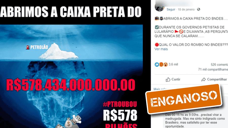 28.nov.2019 - Post mistura dados verdadeiros com números incorretos sobre financiamentos do BNDES nos governos do PT - Arte/UOL