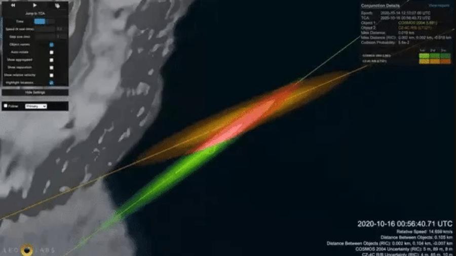 A rota de colisão prevista para os objetos no espaço, segundo a LeoLabs - Divulgação/LeoLabs