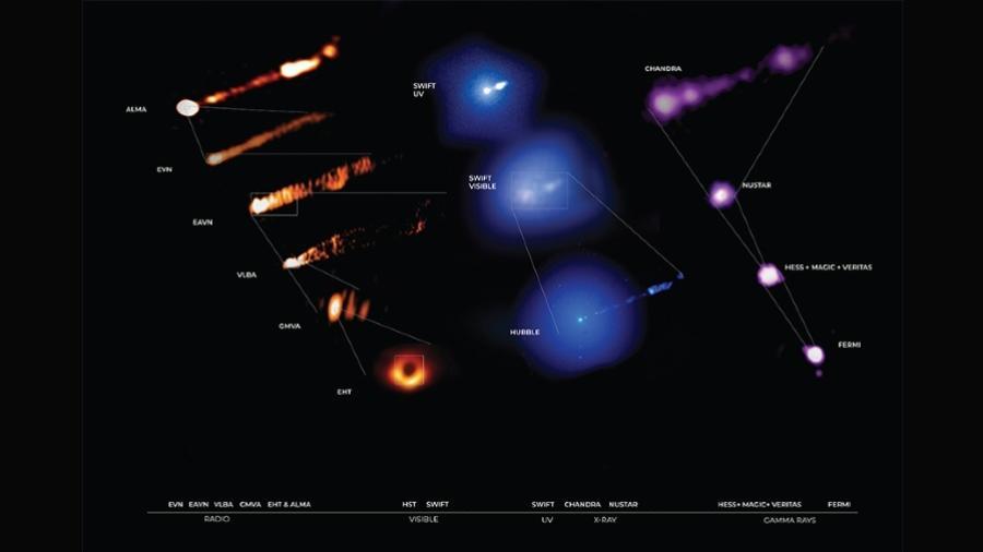 Cinco telescópios se uniram para obter mais detalhes do buraco negro M87 - Chandra/Nasa