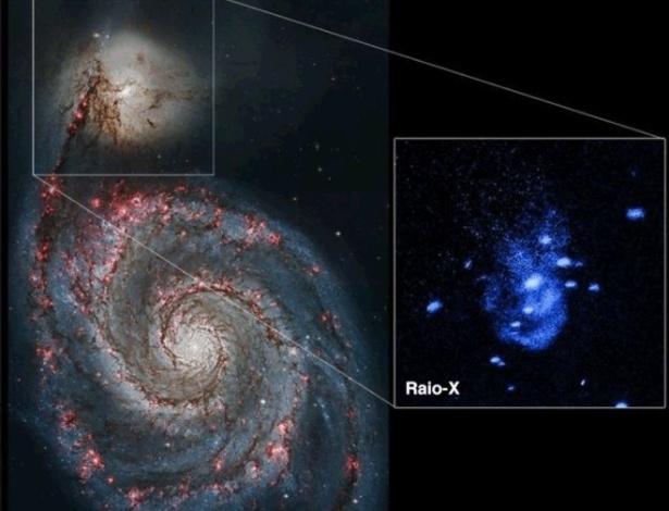 """No destaque à esquerda, a galáxia NGC 5195 nos limites da """"irmã"""" maior, a NGC 5194; à direita, a galáxia em visão de raio-X"""