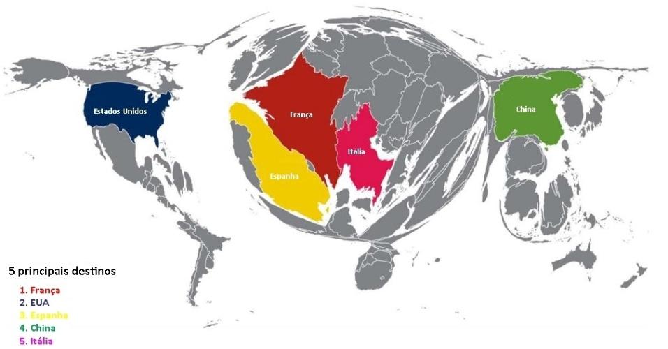 Turismo: Segundo a OMT (Organização Mundial do Turismo), 1,2 bilhão de pessoas viajaram ao exterior em 2015. Os desembarques internacionais subiram mais de 4,4% pelo sexto ano consecutivo. Em 2014, a França foi o destino turístico mais popular (84 milhões) do mundo, seguida por Estados Unidos, Espanha, China e Itália