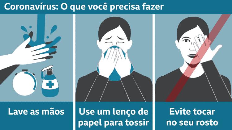 Coronavírus: O que você precisa fazer? Lave as mãos, use um lenço de papel para tossir, evite tocar no seu rosto - BBC - BBC