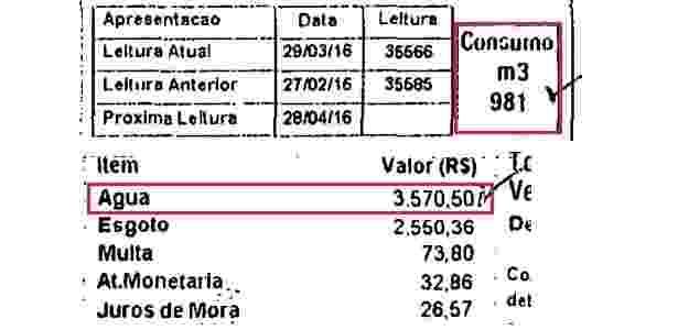 Consumo de água foi de 981 m3. Valor pago já com a multa foi R$ 3.570,50 - Divulgação/Resgata