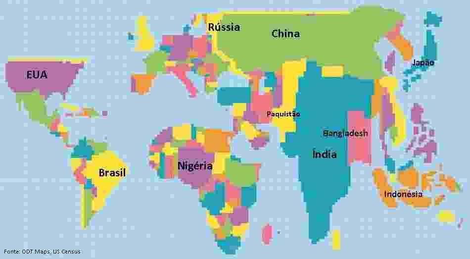 O mapa mostra os países redimensionados de acordo com sua população. O Brasil possui a quinta maior população do mundo (204 milhões), atrás de China (1,37 bilhão), Índia (1,25 bilhão), Estados Unidos (323 milhões) e Indonésia (256 milhões) - BBC