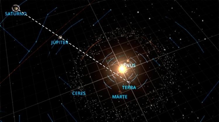 Visão do espaço - Dulcidio Braz Jr/Física na veia - Dulcidio Braz Jr/Física na veia