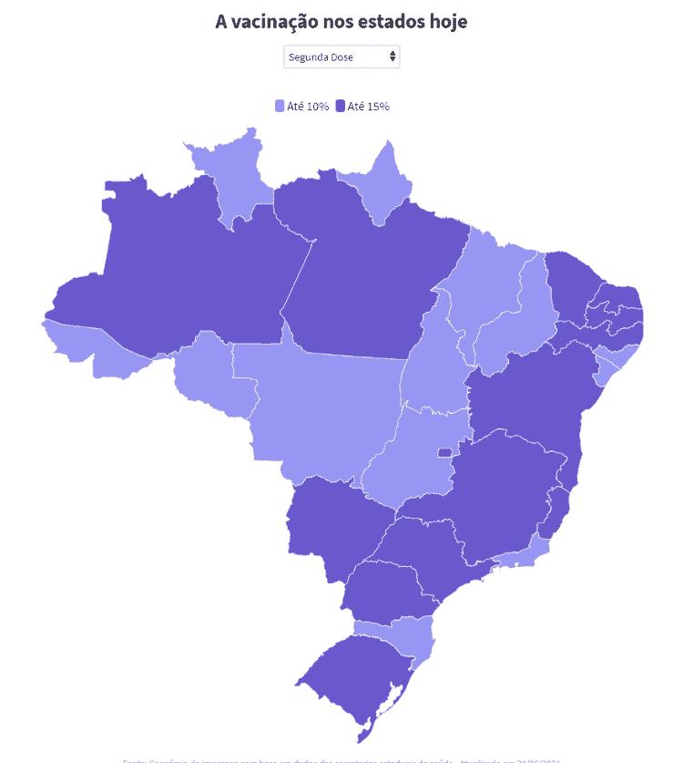 vacinação nos estados 24/06 - UOL - UOL