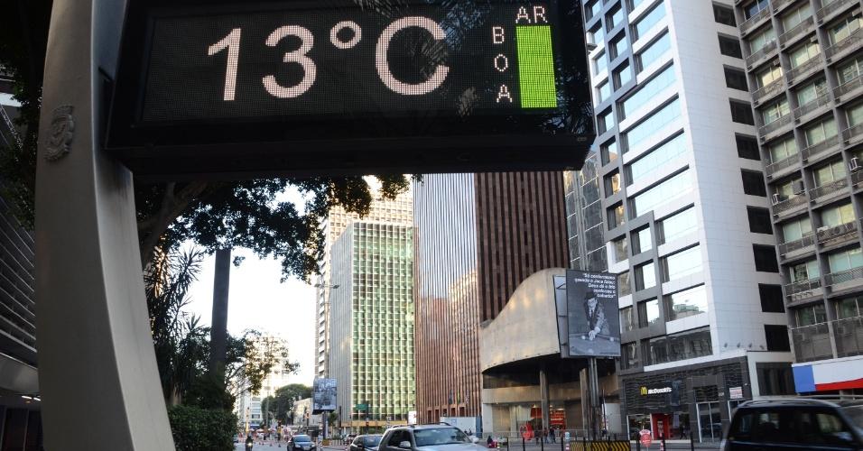 1º.mai.2016 - Termômetros marcam 13°C na avenida Paulista, em São Paulo, na manhã deste domingo. Para o dia, a mínima deve ficar em torno dos 11°C e máxima não deve passar dos 21°C