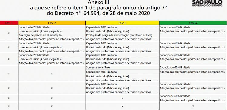 tabela2 - Reprodução - Reprodução