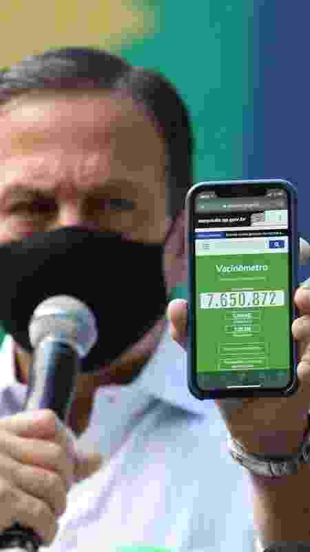 O governador João Doria (PSDB-SP) mostra avanço da vacinação em São Paulo - Governo do Estado de São Paulo - Governo do Estado de São Paulo