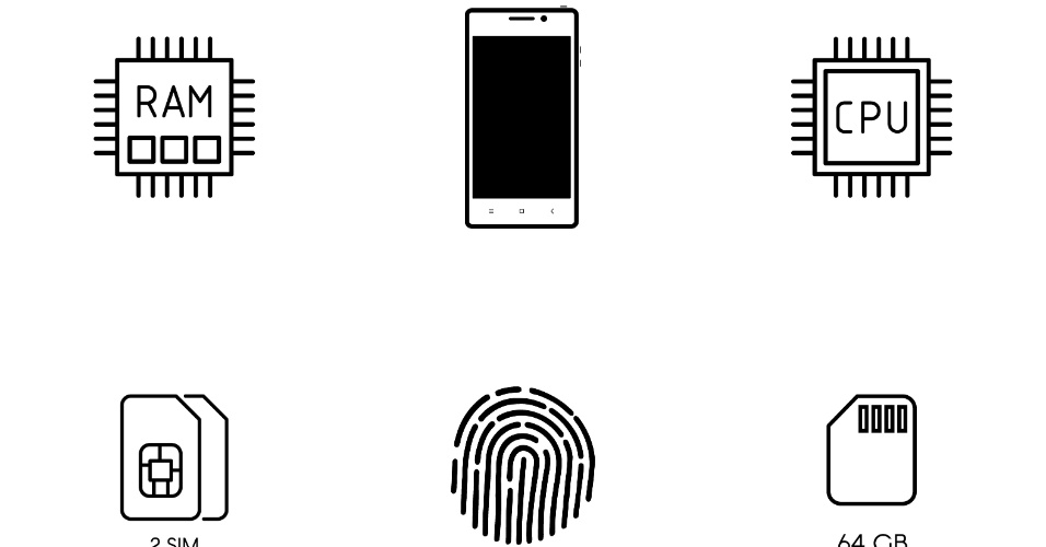 Celulares | Megapixels, RAM: o que as configurações do aparelho significam?