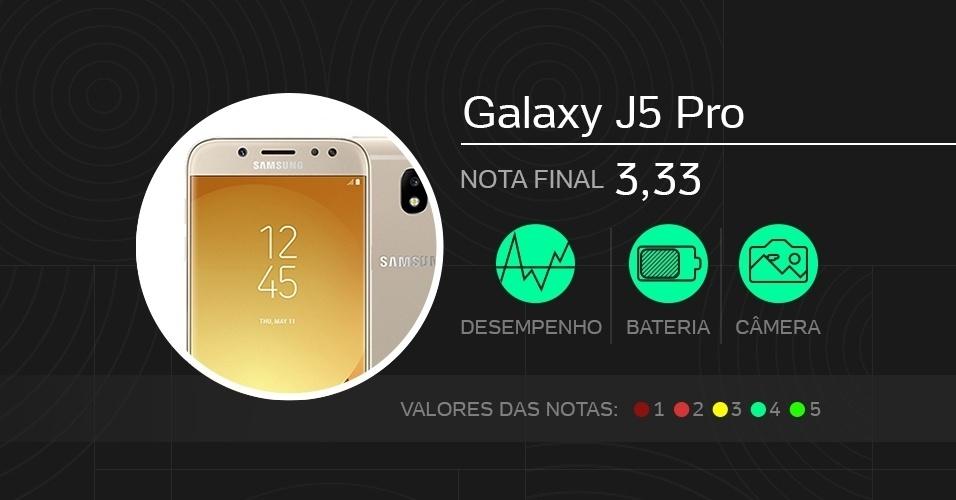 Galaxy J5 Pro, intermediário - Melhores celulares de 2017