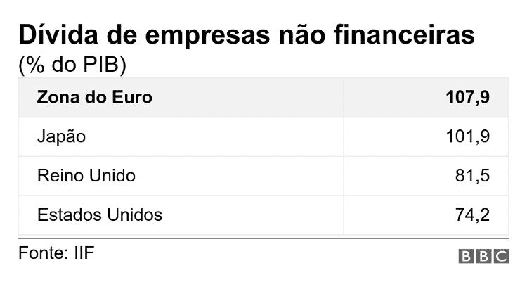 NAO FINANCEIRAS - IIF/BBC - IIF/BBC