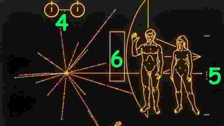 O desenho acima do número 4 na imagem abaixo mostra o átomo de hidrogênio em seus dois estados de energia mais baixa. - Getty Images - Getty Images