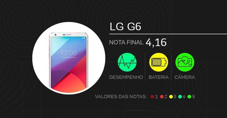 LG G6, top de linha - Melhores celulares de 2017