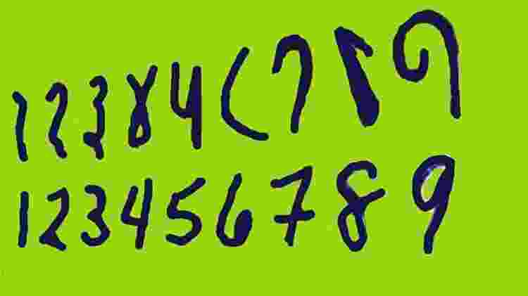 Representação numérica indiana do século 9 já era muito similar à que utilizamos atualmente em boa parte do mundo - Image caption
