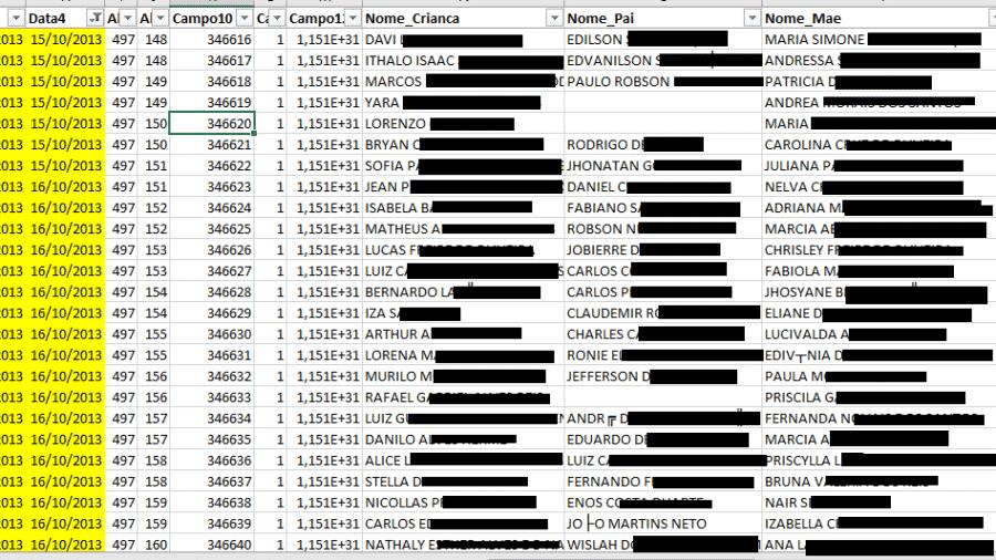 Extrato de banco de dados de certidão de nascimentos vazadas de uma associação de cartórios de São Paulo - Reprodução