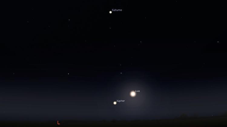 Saturno, Lua e Júpiter - Dulcidio Braz Jr / Física na veia - Dulcidio Braz Jr / Física na veia