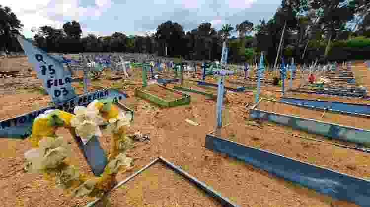 Mortes por covid-19 ganham apenas datas e nome em uma cruz pintada na hora do sepultamento em Manaus - Carlos Madeiro/UOL - Carlos Madeiro/UOL