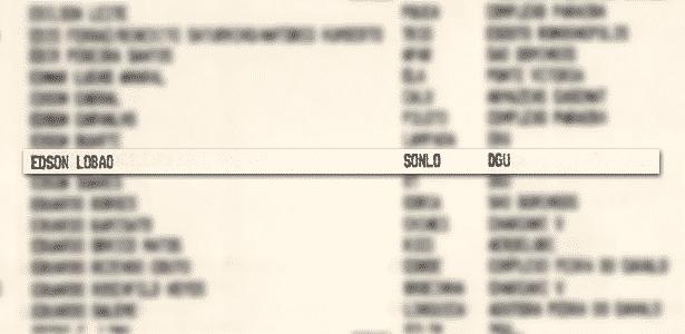 Lista com 516 nomes cita políticos, a exemplo do senador Edison Lobão (PMDB-MA) - Reprodução/UOL