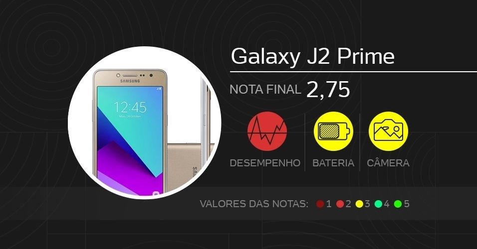 Galaxy J2 Prime, básico - Melhores celulares de 2017