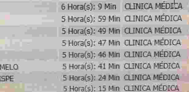 No computador da UPA Copacabana, planilha mostra o tempo de espera na sexta-feira (23) - Marcela Lemos/UOL - Marcela Lemos/UOL