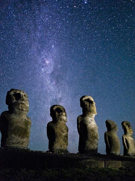 Rapa Nui, Ilha da Páscoa - Reprodução/Cosmos Magazine