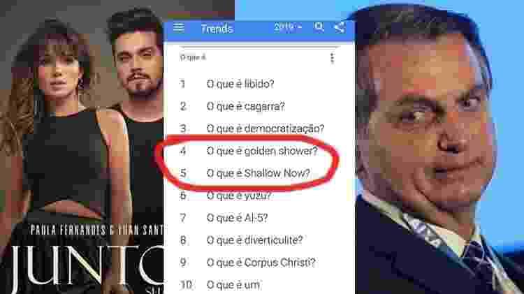 Buscas do Google - Bolsonaro - Arte UOL - Arte UOL