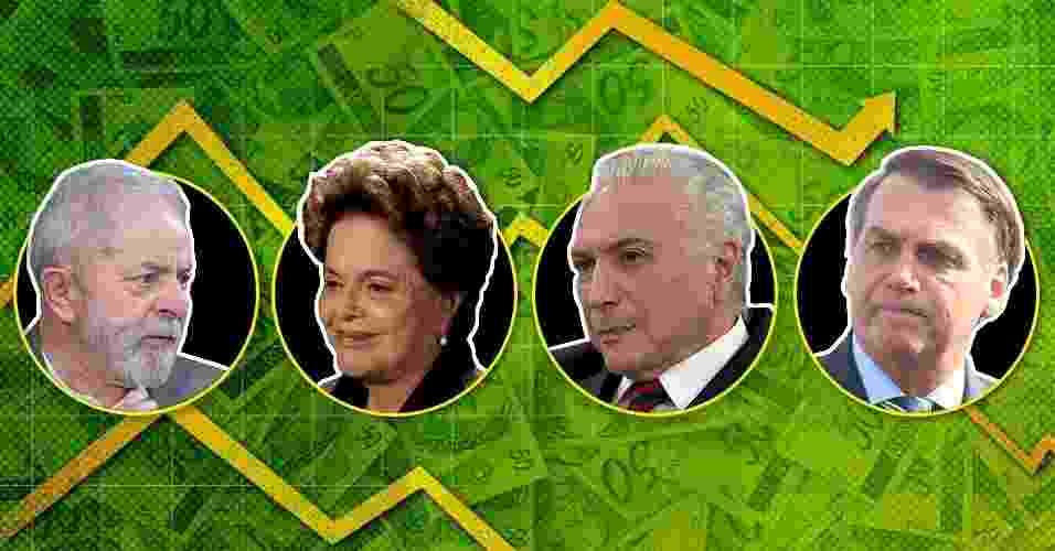 """Desde 1948, quando o crescimento do PIB (Produto Interno Bruto) do Brasil começou a ser medido, oito presidentes enfrentaram anos de """"pibinho"""", quando a economia brasileira cresceu menos de 1%, parou, ou até encolheu. Clique nas fotos acima e veja quais foram - Arte/UOL"""