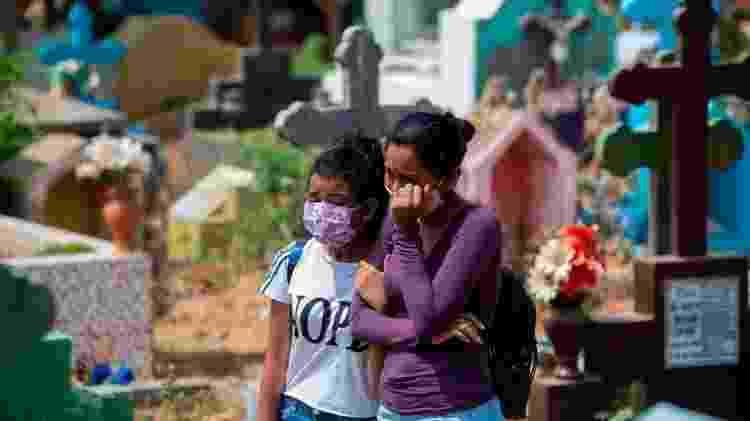 A Nicarágua é o único país da América Latina que não alocou um orçamento adicional para enfrentar a covid-19 - Getty Images - Getty Images