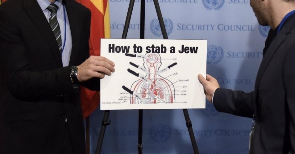 16.out.2015 - Assistentes exibem um gráfico com o título 'Como esfaquear um Judeu', durante apresentação de Danny Danon, o novo embaixador de Israel na ONU (Organização das Nações Unidas), em Nova York, nos EUA. Danon mostrou o material para mostrar