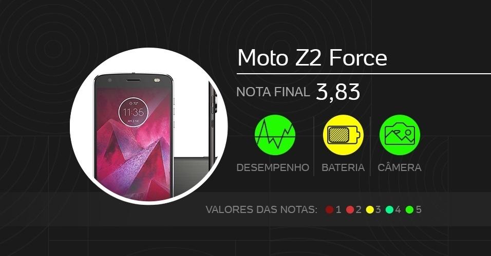 Moto Z2 Force, top de linha - Melhores celulares de 2017