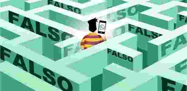 Polarização, uso generalizado do WhatsApp e Judiciário pego de surpresa ajudaram na disseminação de notícias falsas no Brasil| Ilustração: Brum - Ilustração Brum/BBC