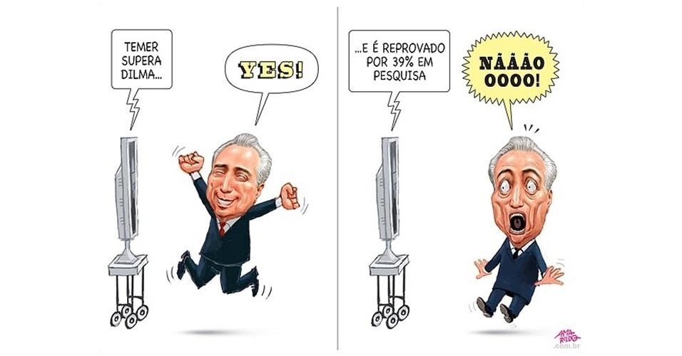 1º.jul.2016 - A primeira sobre a avaliação do governo Temer foi divulgada em 1º de julho, feita pelo Ibope, a pedido da CNI (Confederação Nacional da Indústria). Segundo ela, 39% dos brasileiros avaliam o governo interino como ruim ou péssimo. A última pesquisa CNI/Ibope havia sido divulgada em março, quando a presidente afastada, Dilma Rousseff, ainda estava à frente da Presidência