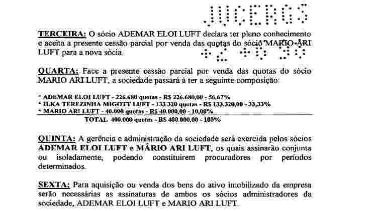Documento mostra que Mário Luft transferiu cotas para ex-esposa e irmão após nascimento da filha, diz advogado - Reprodução - Reprodução