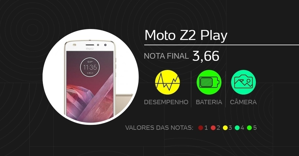 Moto Z2 Play, intermediário - Melhores celulares de 2017