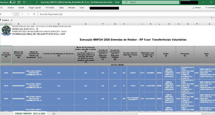 """17.jun.2021 - Padrinho da emenda não está """"disponível"""", diz Ministério da Mulher - Reprodução/UOL - Reprodução/UOL"""