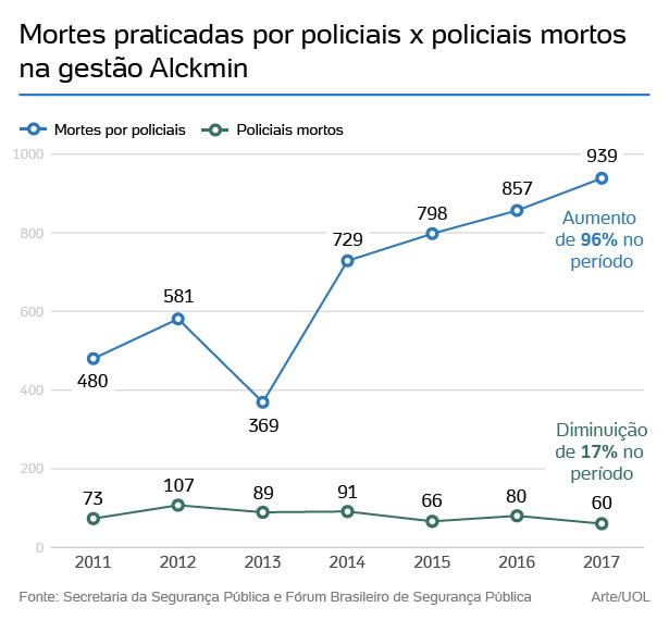 São Paulo tem novo governador a partir de hoje